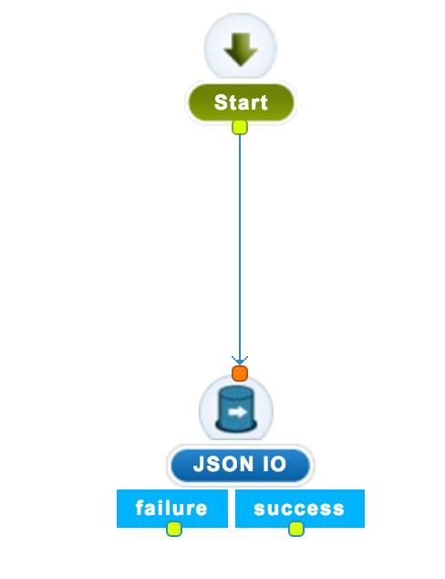 Click on the JSON IO item and in the window that pops up, configure the  parameters like in the screenshot below. Replace the URL field with the URL  to the ...